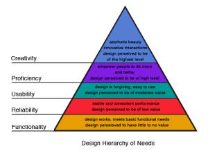 Smashing Mag pyramid