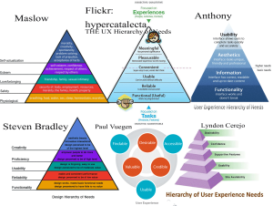 image of several UX pyramids